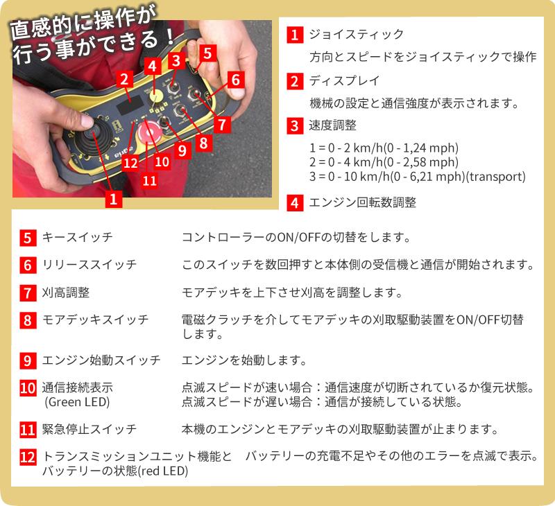 ラジコン式草刈機Agria9600のコントローラーの写真と各ボタンの操作の説明が書かれている画像